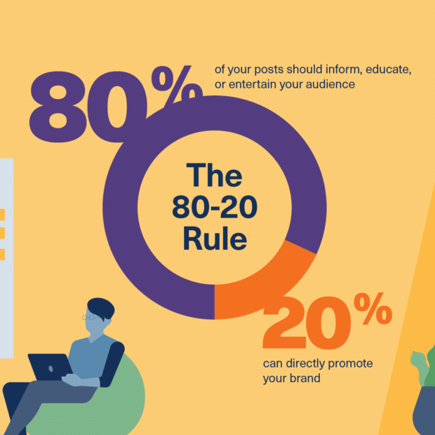 infographic showing the 80/20 rule for content in a social media strategy