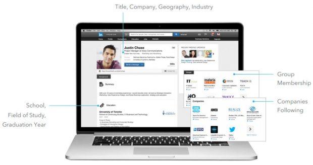 Genaues Targeting-Profil eines LinkedIn-Mitglieds
