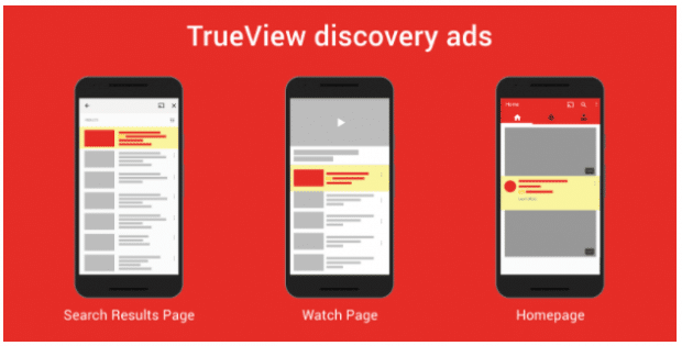 TrueView Discovery Ads auf YouTube